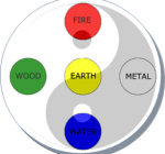 five-elements-earth-289x270